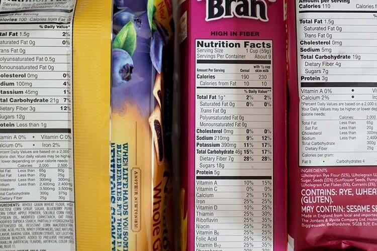 Yediklerimizin Arka Yüzü: Gıda Etiketleri Nasıl Okunur?